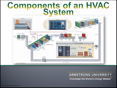 Components of an HVAC System