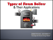 Types of Steam Boilers